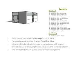 Revit Curtain Panel V I A Modeling Guide For Revit Families Ppt Video Online Download