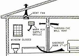 sidewall bathroom exhaust fans venting bathroom fan through sidewall sources of makeup air for a