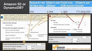 si鑒e amazon total si鑒e 100 images the average web page has almost