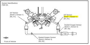 2001 ford f150 oxygen sensor location p1135 code bank 1 sensor 1 is it easy to change and where