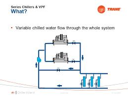 trane commercial wiring diagrams dolgular com