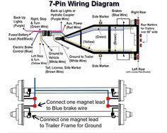 wiring trailer lights 7 pin wynnworlds me