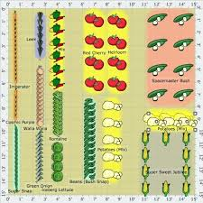 Small Garden Layout Plans Home Garden Planner Stunning Small Garden Layout Vegetable Garden