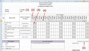 format rekap absensi pegawai membuat daftar hadir otomatis dengan microsoft excel mangalaisme