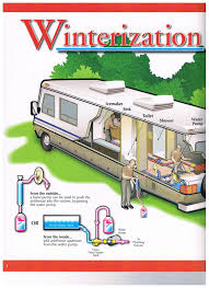 1983 fleetwood pace arrow owners manuals how to winterize your rv