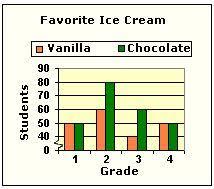 line graphs math lesson plan ideas pinterest math