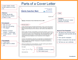 parts of cover letter 11 parts of a cover letter buisness letter forms