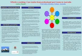 masters dissertation posters 2017 higher degree research presentations doctoral studies