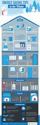 Most Energy Efficient Windows Ideas Efficient Houses Thesouvlakihouse Com Most Energy Home Ideas List