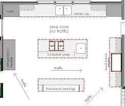 kitchen floor plans with island kitchen floor plans and layouts