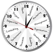 Time Beware The Planning Fallacy And Other Time Management Tips