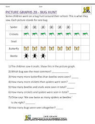 picture graphs 2nd grade 2b gif