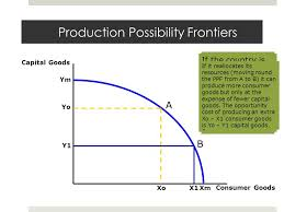 the foundation of economics ppt download