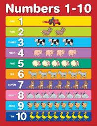 number names worksheets preschool number chart free printable