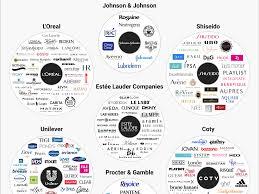 japanese car brands 7 companies own 182 beauty brands business insider