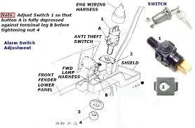 similiar 1979 chevy corvette wiring schematic keywords