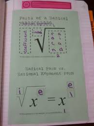 math u003d love radical expressions and complex numbers interactive