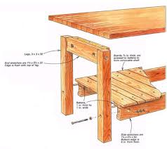The Work Bench Woodworking Projects Build A Knock Down Workbench