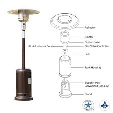 patio gas heaters for sale patio ideas outdoor patio heaters sale outdoor gas patio heaters