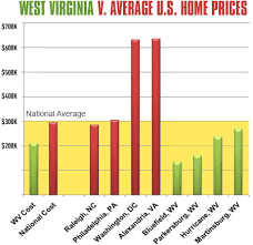 West Virginia travel expenses images West virginia department of commerce living in west virginia gif