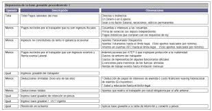 base retenciones en la fuente en colombia 2016 retención en la fuente impuestos