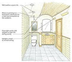 Overhead Bathroom Lighting Light A Bathroom Right Time To Build
