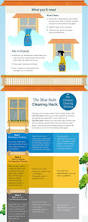 Cleaning For Lazy People 25 Incredibly Useful Spring Cleaning Cheat Sheets
