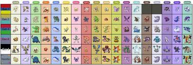 Pokemon Meme Generator - favorite pokemon meme by substrain seven on deviantart