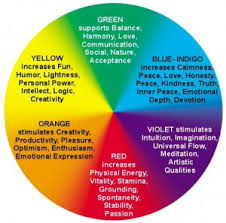 psychological effects of color 3 ways color manipulates you and you may not realize it munsell
