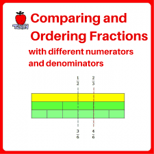 comparing and ordering using equivalent fractions worksheets 3rd