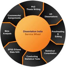 Help Writing Biology Dissertation Methodology  Phd Electrical     Data Analysis Methodology