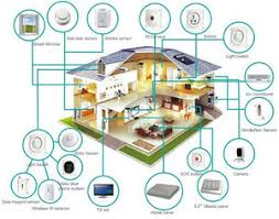 new smart home technology smart home technology easytech8 consulting