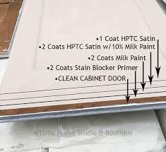 snow white milk paint kitchen cabinets custom furniture painting furniture refinishing sf bay