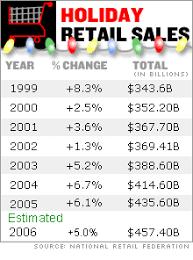 black friday early sales black friday shoppers line up for deals nov 24 2006