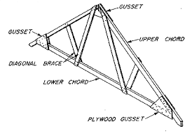 prefabricated roof trusses how to install roof trusses