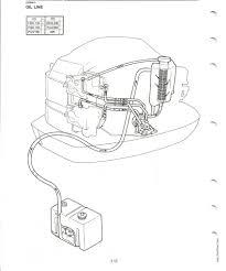 wiring diagrams boat trailer wiring diagram 7 pole trailer plug