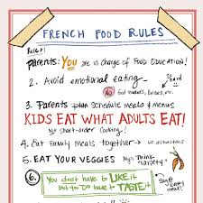 get your kids to eat everything the french way parenting