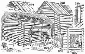 cabin building plans survival cabin plans build an log cabin 244 best
