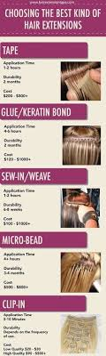 types of hair extensions 62 best hair extension methods images on hair dos