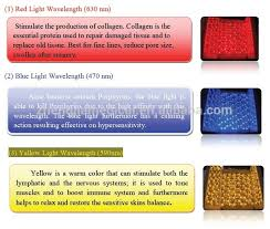 Blue Light Wavelength Multifunctional Home Use Portable Medical Treatment Light Therapy