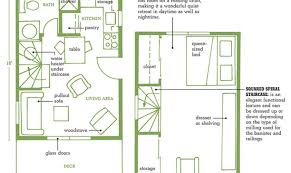 small cabin with loft floor plans smart placement small cabins with loft floor plans ideas home
