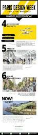 Interior Design Trends Spring 2017 The Ebook You Can T 4 Things You Can T Miss During Paris Design Week 2017 Daily