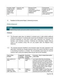 addendum agenda of planning committee 1 august 2017