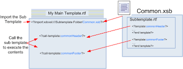 dynamic content using sub templates oracle bi publisher blog