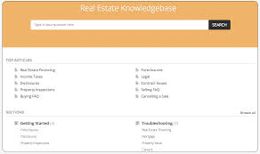 Real Estate Agent Profit And Loss Statement Template by Real Estate Customer Service U0026 Help Desk Management Software