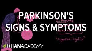 movement signs and symptoms of parkinson u0027s disease nclex rn