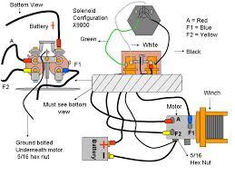 winch wiring diagram for atv wiring diagram and schematic design