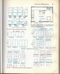 Height Of Kitchen Cabinet Kitchen Kitchen Cabinet Sizes Standard Kitchen Cabinet Sizes Chart