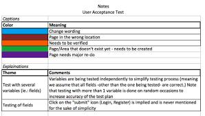 sample test plan hitecauto us