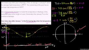 trig word problem solving for temperature video khan academy